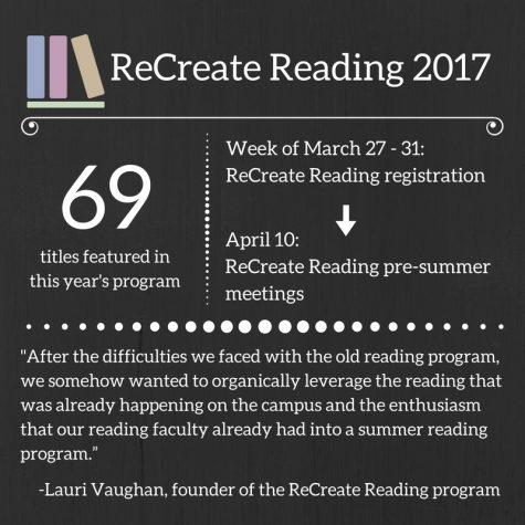 ReCreate Reading 2017 kicks off with pre-summer meetings
