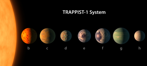Plinder: Which TRAPPIST-1 planet matches your soul?