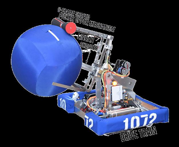 Robotics Build Season