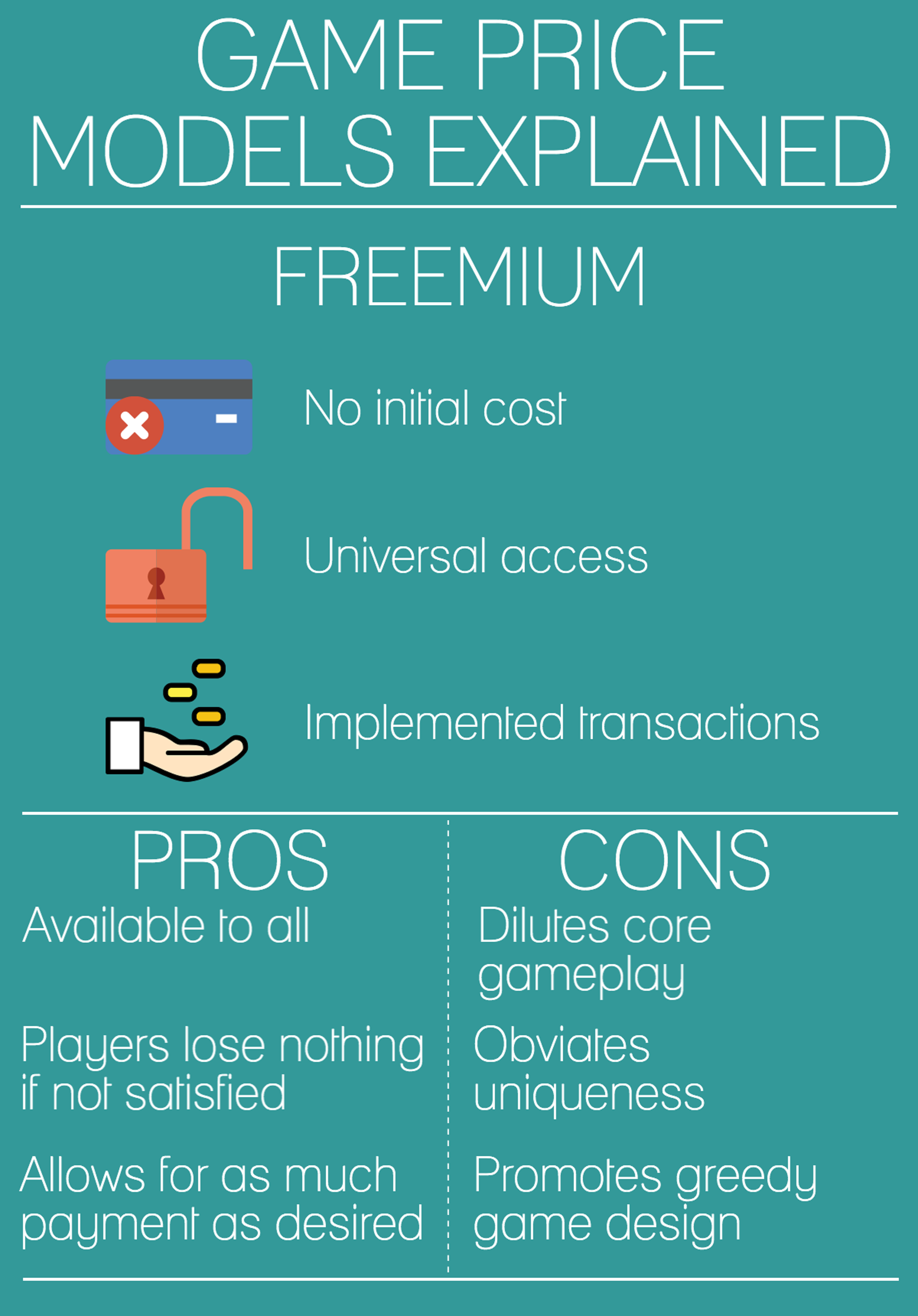 The freemium model allows players to obtain advantages by using real money to buy forms of internal currency to get more moves in Candy Crush, fill the stamina bar in Madden Mobile and speed up build times in Clash of Clans, to name a few examples.