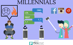 """Millennials starting to enter the workplace often find themselves cast under stereotypes such as """"narcissistic,""""  """"dependent"""" and """"spoiled."""" Yet most millennials deviate from this model entirely, as they mature and contribute to the world around them."""