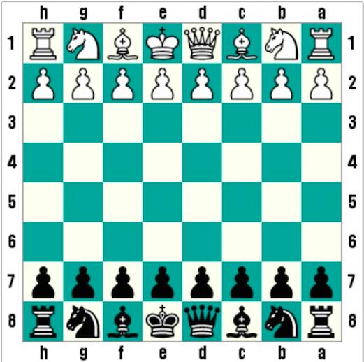 An example of the Facebook Chess chessboard. Facebook Messenger users can use a command to start a game of chess with a friend.