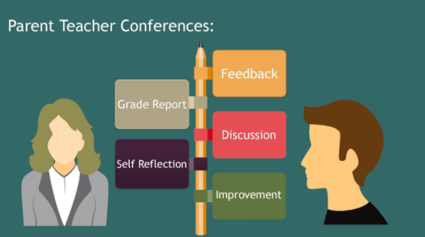 Parent-teacher+conferences+invite+parents+and+their+children+to+discuss+academic+progress+over+the+year.+They+will+be+taking+place+on+the+Thursday+and+Friday+preceding+spring+break.