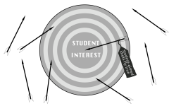 Meetings should incorporate more student input