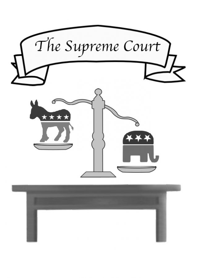 Bench for life: Term limits needed for Supreme Court justices