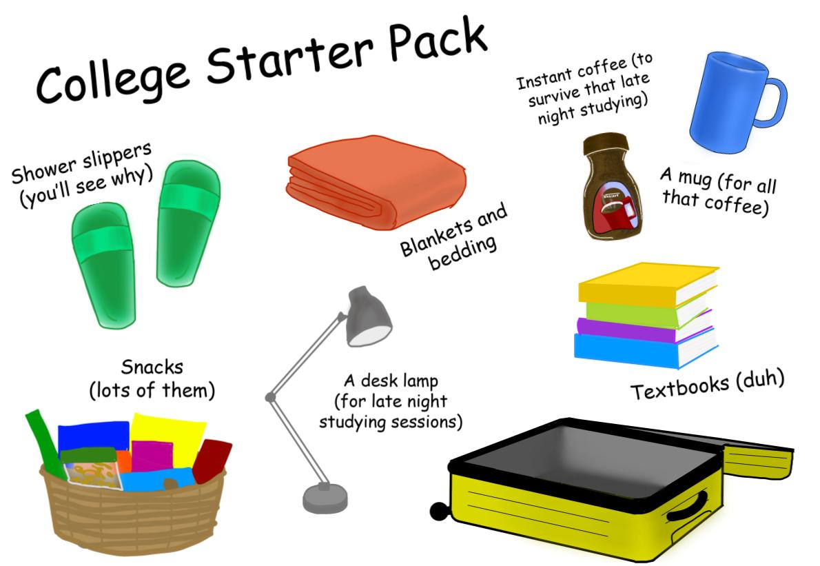 This College Starter Pack lists items seniors might want for college. In this article, alumni offer advice to the seniors about what they wish they knew before coming to college.