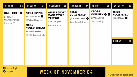 Sports preview: Week of Nov. 4