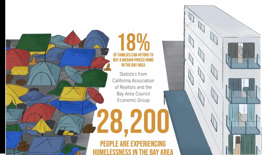 housingperspectives_bottom