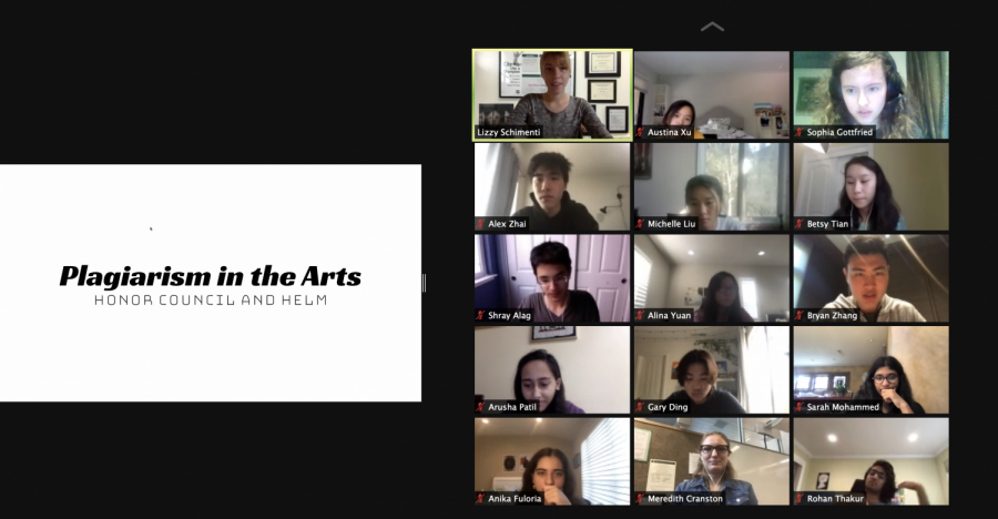 26+people+attended+a+joint+workshop+held+by+HELM+and+the+Honor+Council+on+Friday.+It+opened+with+a+casual+conversation+detailing+what+is+going+to+be+covered.