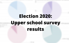 Election survey results: How upper school members are feeling about the 2020 election