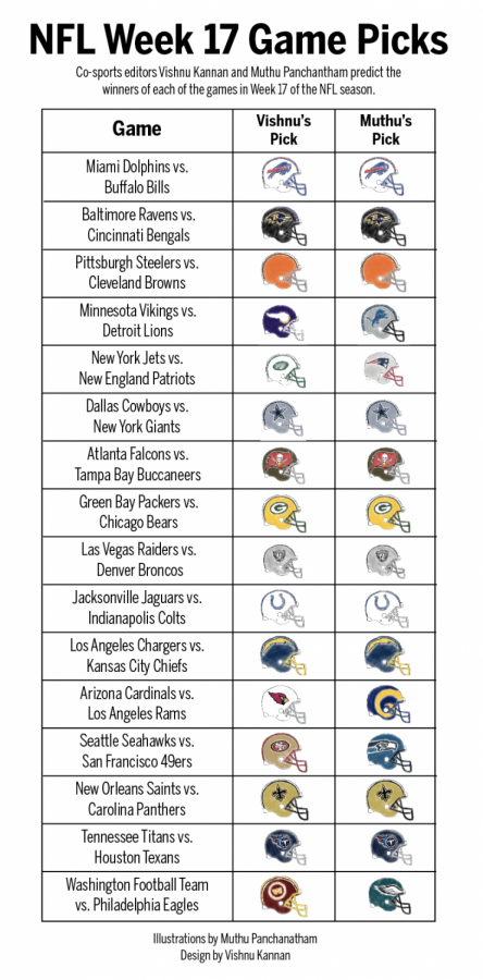 Co-sports editors Vishnu Kannan and Muthu Panchantham predict the winners of each of the games in Week 17 of the NFL season.