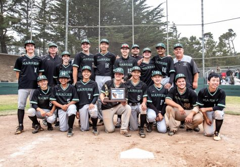 The baseball team poses with their CCS Championship Plaque after their 16-14 victory against Stevenson. Down 5-14 by the end of the penultimate inning, the baseball team staged an incredible comeback in the final inning to win the game, scoring 11 consecutive runs on a single out.