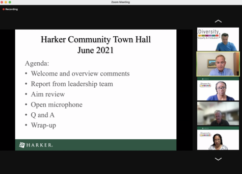 Head of School Brian Yager reviews the Harker Community Town Hall agenda. The town hall included discussions about the progress made so far, the AIM survey results, reflections and a question and answer session.